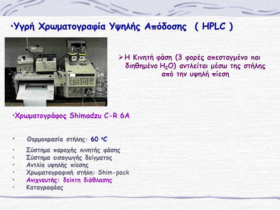 Υγρή Χρωματογραφία Υψηλής Απόδοσης ( HPLC )Υγρή Χρωματογραφία Υψηλής Απόδοσης ( HPLC ) Σύστημα παροχής κινητής φάσηςΣύστημα παροχής κινητής φάσης Σύστημα εισαγωγής δείγματοςΣύστημα εισαγωγής δείγματος Αντλία υψηλής πίεσηςΑντλία υψηλής πίεσης Χρωματογραφική στήλη:Χρωματογραφική στήλη: Shim-pack Ανιχνευτής:Ανιχνευτής: δείκτη διάθλασης ΚαταγραφέαςΚαταγραφέας   Η Κινητή φάση (3 φορές απεσταγμένο και διηθημένο H 2 O) αντλείται μέσω της στήλης από την υψηλή πίεση Χρωματογράφος Shimadzu C-R 6AΧρωματογράφος Shimadzu C-R 6A Θερμοκρασία στήλης: 60 o C Θερμοκρασία στήλης: 60 o C