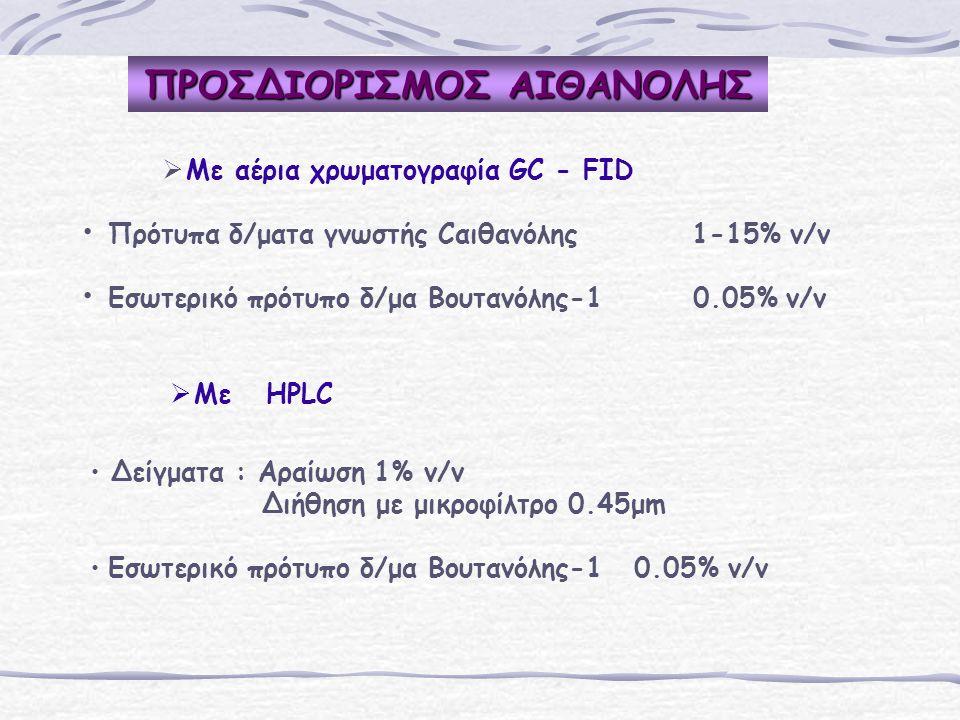   Με αέρια χρωματογραφία GC - FID Πρότυπα δ/ματα γνωστής Cαιθανόλης 1-15% v/v Εσωτερικό πρότυπο δ/μα Βουτανόλης-1 0.05% v/v   Με HPLC Δείγματα : Αραίωση 1% v/v Διήθηση με μικροφίλτρο 0.45μm Εσωτερικό πρότυπο δ/μα Βουτανόλης-1 0.05% v/v ΠΡΟΣΔΙΟΡΙΣΜΟΣ ΑΙΘΑΝΟΛΗΣ