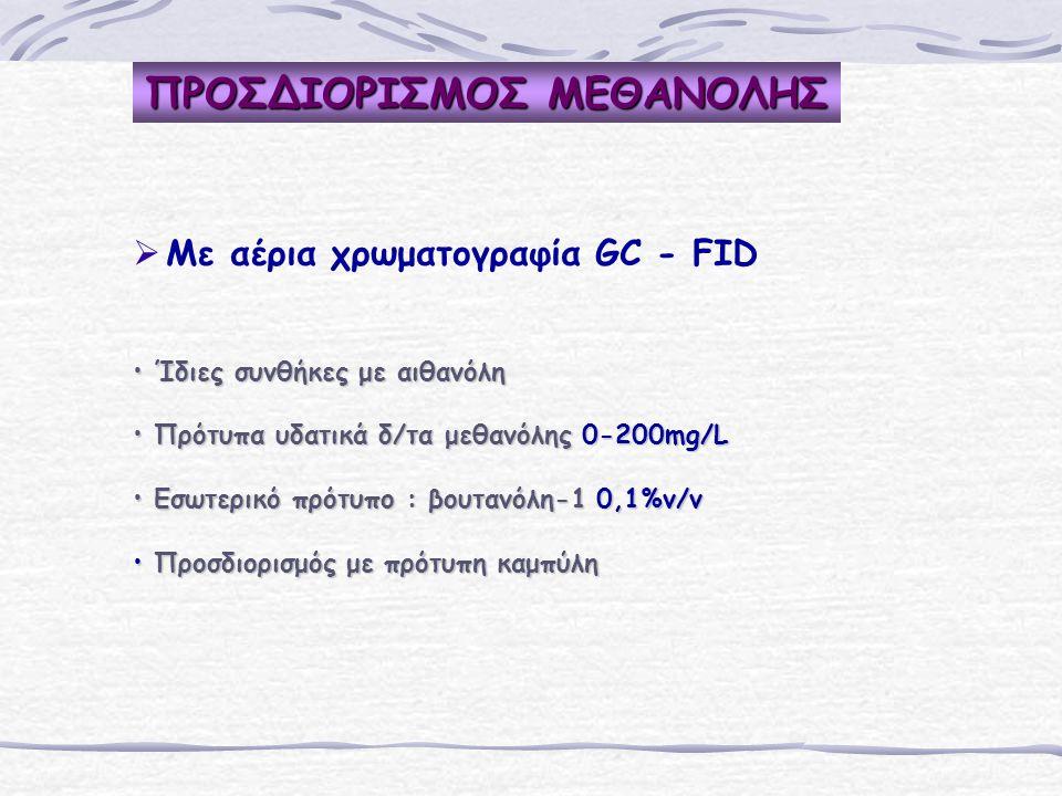 ΠΡΟΣΔΙΟΡΙΣΜΟΣ ΜΕΘΑΝΟΛΗΣ   Mε αέρια χρωματογραφία GC - FID Ίδιες συνθήκες με αιθανόλη Ίδιες συνθήκες με αιθανόλη Πρότυπα υδατικά δ/τα μεθανόλης 0-200mg/L Πρότυπα υδατικά δ/τα μεθανόλης 0-200mg/L Eσωτερικό πρότυπο : βουτανόλη-1 0,1%v/v Eσωτερικό πρότυπο : βουτανόλη-1 0,1%v/v Προσδιορισμός με πρότυπη καμπύλη Προσδιορισμός με πρότυπη καμπύλη
