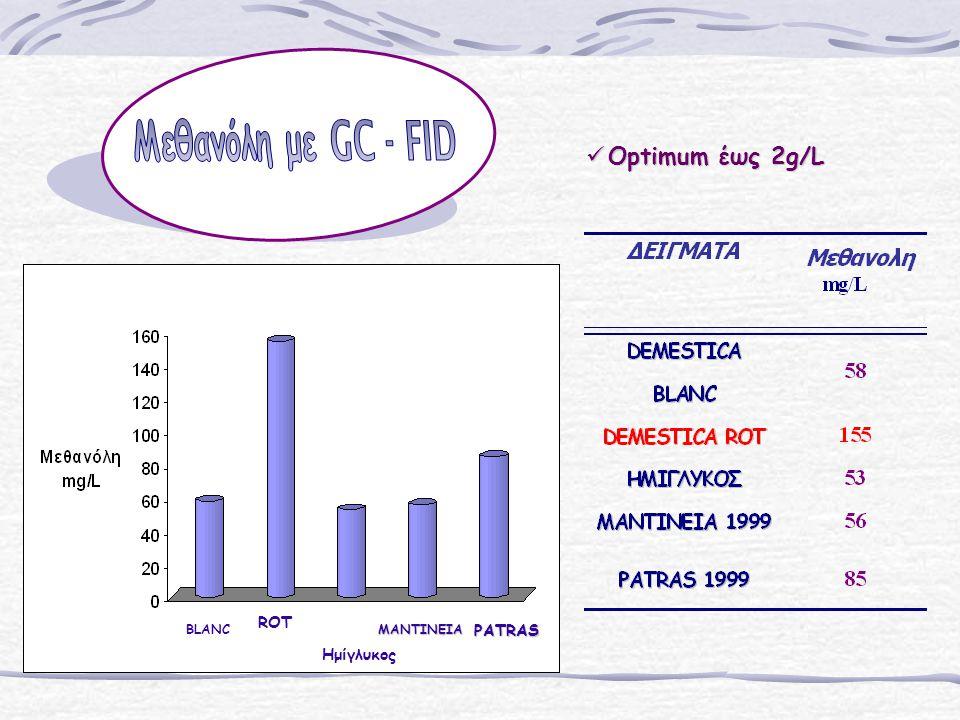 BLANC ROT Ημίγλυκος ΜΑΝΤΙΝΕΙΑPATRAS Optimum έως 2g/L Optimum έως 2g/L