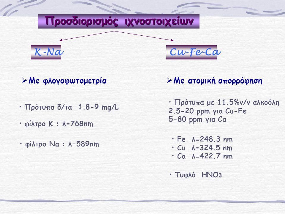 K-NaCu-Fe-Ca   Με φλογοφωτομετρία   Με ατομική απορρόφηση Πρότυπα δ/τα 1.8-9 mg/L φίλτρο Κ : λ=768nm φίλτρο Νa : λ=589nm Πρότυπα με 11.5%v/v αλκοό