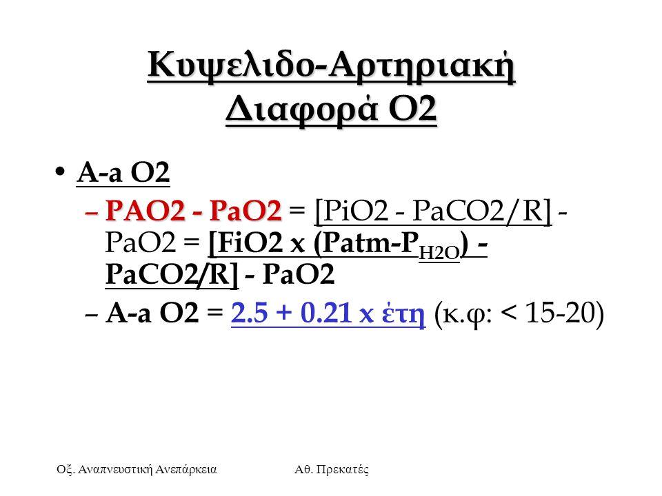 Οξ. Αναπνευστική ΑνεπάρκειαΑθ. Πρεκατές Κυψελιδο-Αρτηριακή Διαφορά Ο2 A-a O2 – PAO2 - PaO2 – PAO2 - PaO2 = [PiO2 - PaCO2/R] - PaO2 = [FiO2 x (Patm-P H