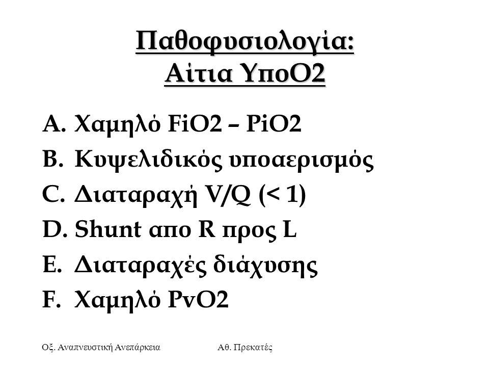 Οξ. Αναπνευστική ΑνεπάρκειαΑθ. Πρεκατές Παθοφυσιολογία: Αίτια ΥποΟ2 A.Χαμηλό FiO2 – ΡiO2 B.Κυψελιδικός υποαερισμός C.Διαταραχή V/Q (< 1) D.Shunt απο R
