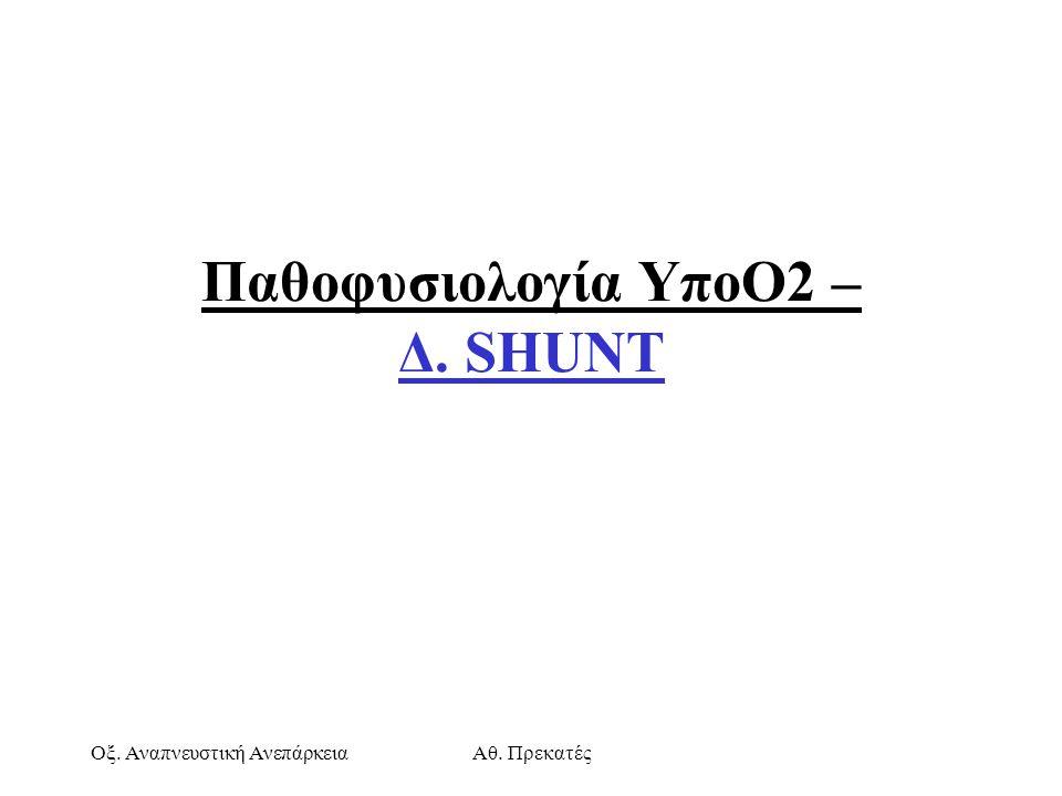 Οξ. Αναπνευστική ΑνεπάρκειαΑθ. Πρεκατές Παθοφυσιολογία ΥποΟ2 – Δ. SHUNT