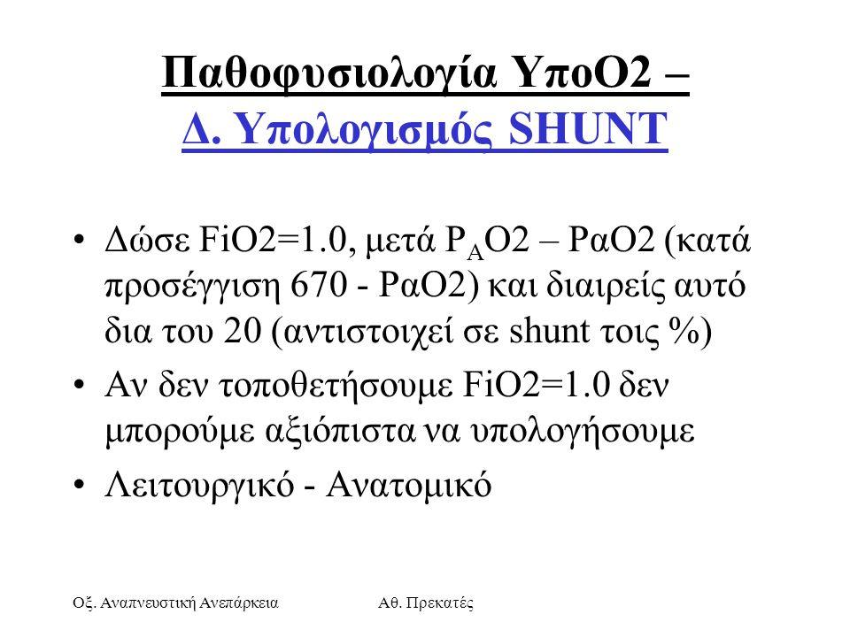 Οξ. Αναπνευστική ΑνεπάρκειαΑθ. Πρεκατές Δώσε FiO2=1.0, μετά Ρ Α Ο2 – ΡαΟ2 (κατά προσέγγιση 670 - ΡαΟ2) και διαιρείς αυτό δια του 20 (αντιστοιχεί σε sh
