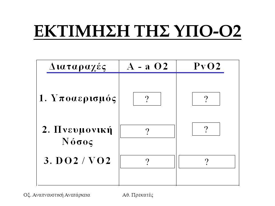 Οξ. Αναπνευστική ΑνεπάρκειαΑθ. Πρεκατές ΕΚΤΙΜΗΣΗ ΤΗΣ ΥΠΟ-Ο2 ?? ? ? ? ?