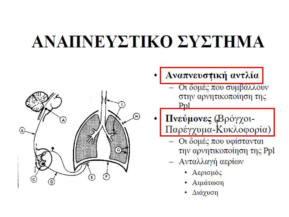 Οξ. Αναπνευστική ΑνεπάρκειαΑθ. Πρεκατές ↑ ↑