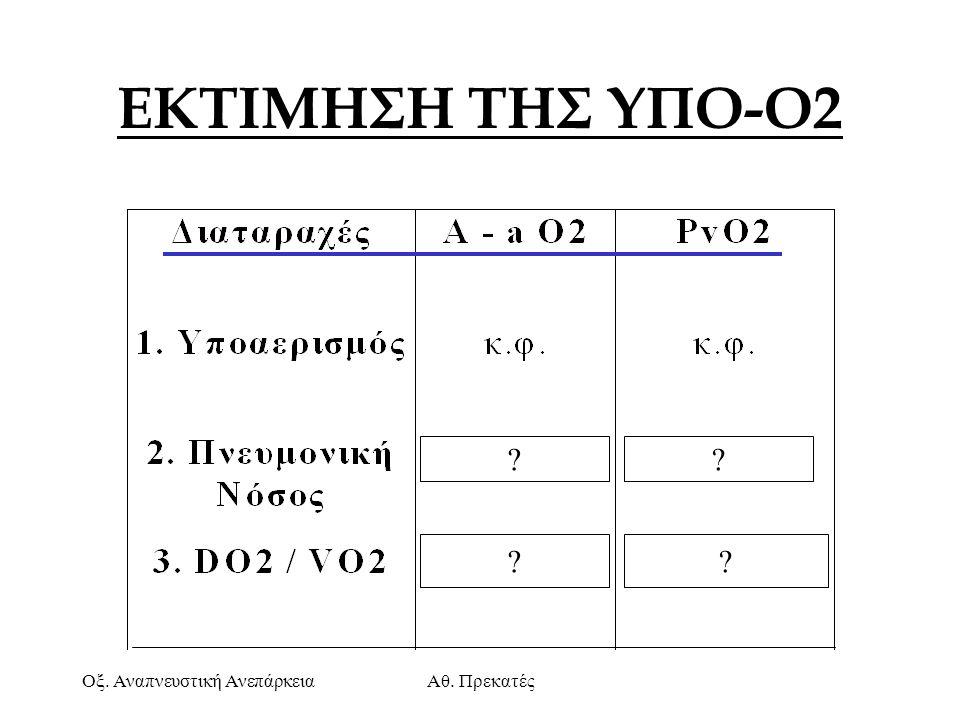 Οξ. Αναπνευστική ΑνεπάρκειαΑθ. Πρεκατές ΕΚΤΙΜΗΣΗ ΤΗΣ ΥΠΟ-Ο2 ?? ??