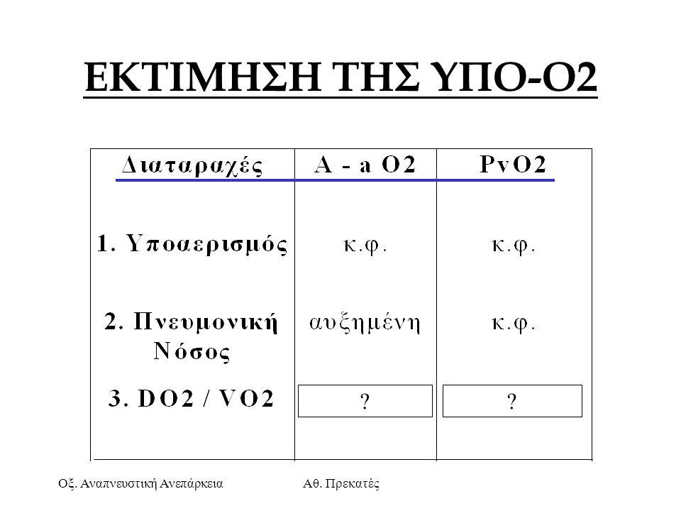 Οξ. Αναπνευστική ΑνεπάρκειαΑθ. Πρεκατές ΕΚΤΙΜΗΣΗ ΤΗΣ ΥΠΟ-Ο2 ??