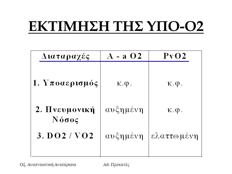 Οξ. Αναπνευστική ΑνεπάρκειαΑθ. Πρεκατές ΕΚΤΙΜΗΣΗ ΤΗΣ ΥΠΟ-Ο2