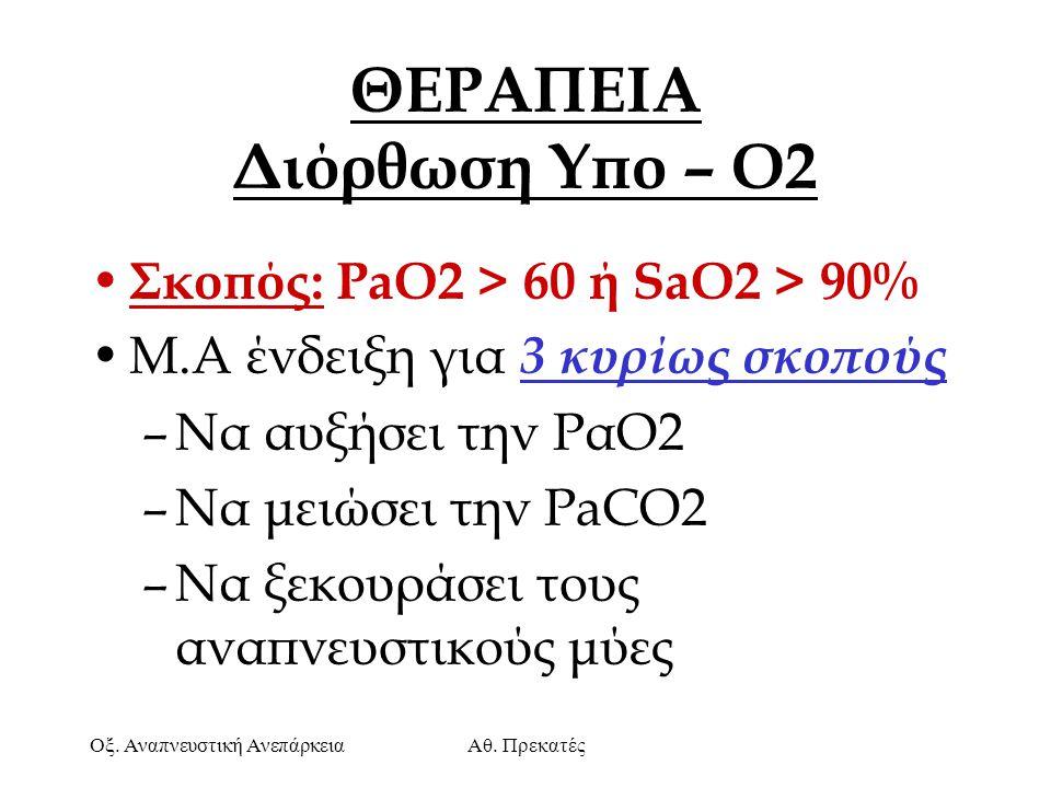 Οξ. Αναπνευστική ΑνεπάρκειαΑθ. Πρεκατές ΘΕΡΑΠΕΙΑ Διόρθωση Υπο – Ο2 Σκοπός: PaO2 > 60 ή SaO2 > 90% M.A ένδειξη για 3 κυρίως σκοπούς –Να αυξήσει την ΡαΟ