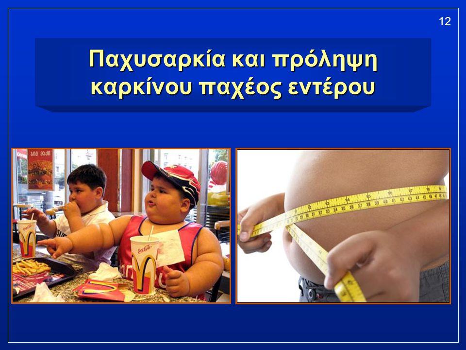 12 Παχυσαρκία και πρόληψη καρκίνου παχέος εντέρου
