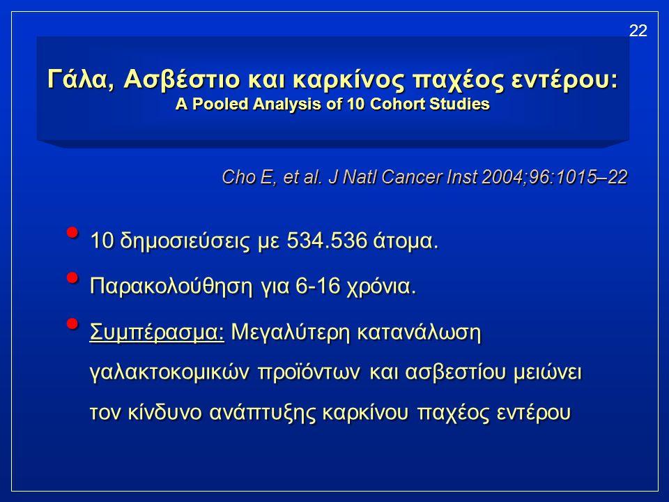 Γάλα, Ασβέστιο και καρκίνος παχέος εντέρου: A Pooled Analysis of 10 Cohort Studies 10 δημοσιεύσεις με 534.536 άτομα. Παρακολούθηση για 6-16 χρόνια. Συ