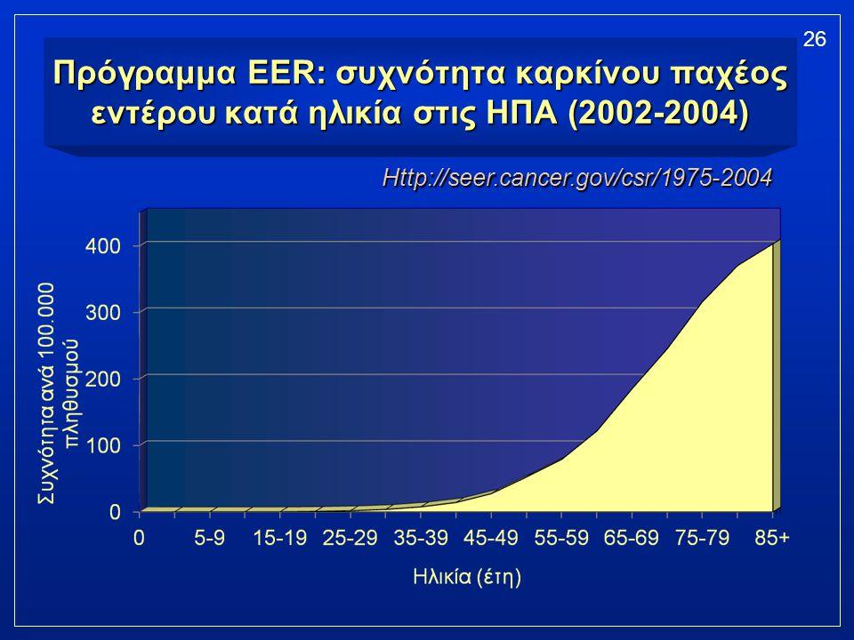 26 Πρόγραμμα EER: συχνότητα καρκίνου παχέος εντέρου κατά ηλικία στις ΗΠΑ (2002-2004) Http://seer.cancer.gov/csr/1975-2004