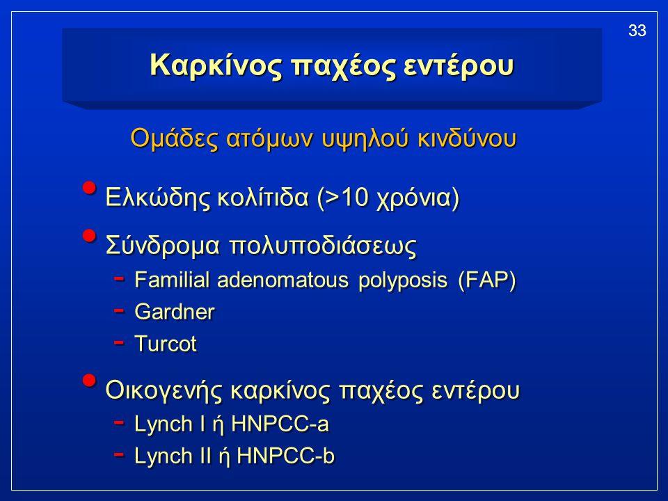 33 Καρκίνος παχέος εντέρου Ελκώδης κολίτιδα (>10 χρόνια) Σύνδρομα πολυποδιάσεως - Familial adenomatous polyposis (FAP) - Gardner - Turcot Οικογενής κα