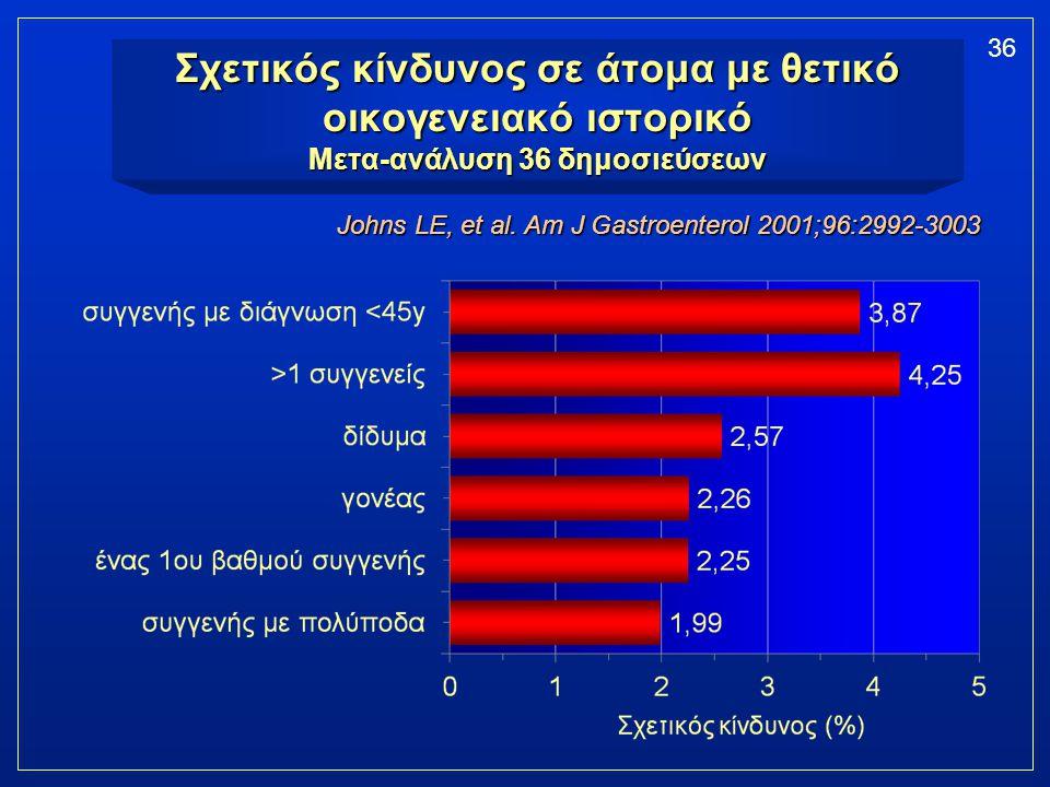 36 Σχετικός κίνδυνος σε άτομα με θετικό οικογενειακό ιστορικό Μετα-ανάλυση 36 δημοσιεύσεων Johns LE, et al. Am J Gastroenterol 2001;96:2992-3003