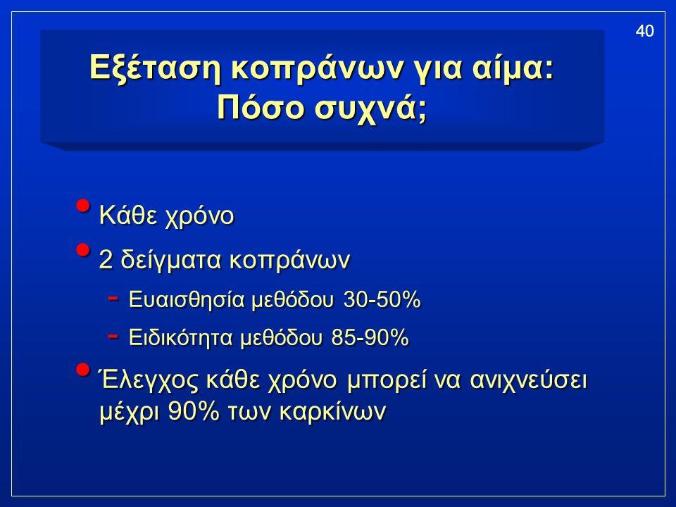 40 Εξέταση κοπράνων για αίμα: Πόσο συχνά; Κάθε χρόνο 2 δείγματα κοπράνων - Ευαισθησία μεθόδου 30-50% - Ειδικότητα μεθόδου 85-90% Έλεγχος κάθε χρόνο μπ