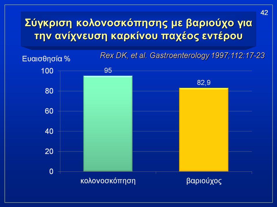 Σύγκριση κολονοσκόπησης με βαριούχο για την ανίχνευση καρκίνου παχέος εντέρου 42 Rex DK, et al. Gastroenterology 1997;112:17-23