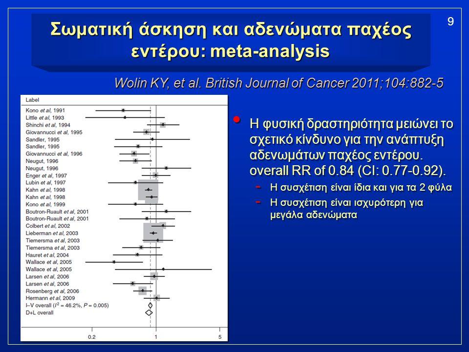 9 Σωματική άσκηση και αδενώματα παχέος εντέρου: meta-analysis Η φυσική δραστηριότητα μειώνει το σχετικό κίνδυνο για την ανάπτυξη αδενωμάτων παχέος εντ