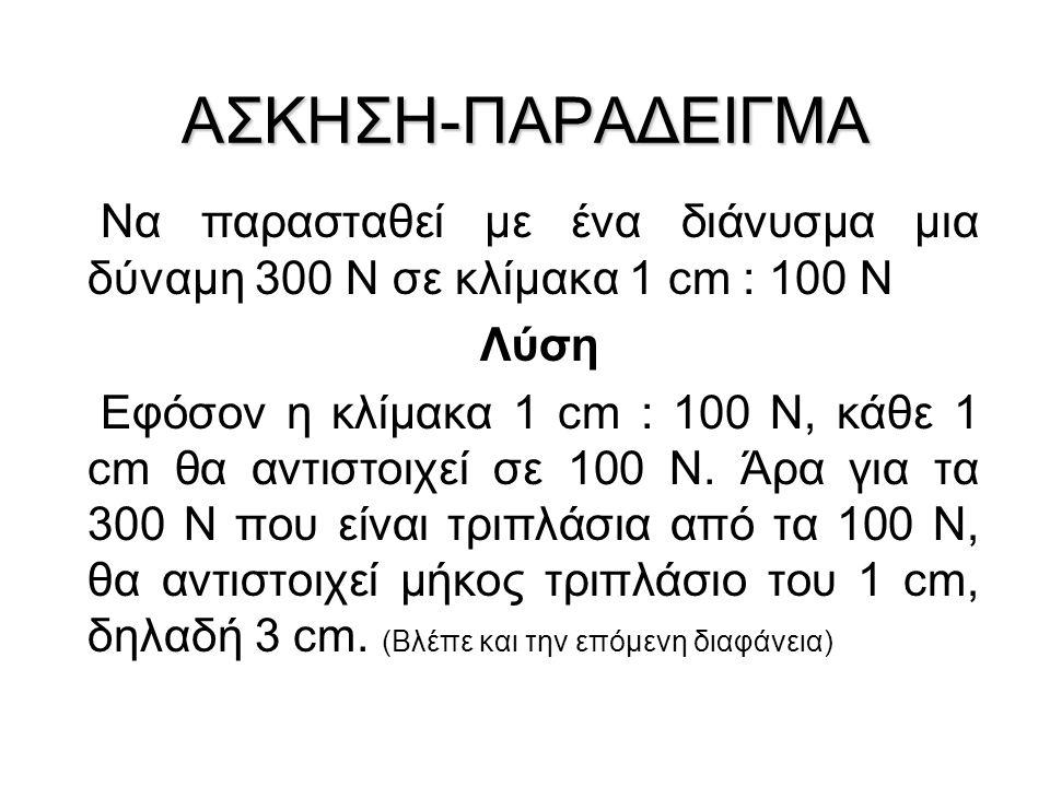 ΑΣΚΗΣΗ-ΠΑΡΑΔΕΙΓΜΑ Να παρασταθεί με ένα διάνυσμα μια δύναμη 300 Ν σε κλίμακα 1 cm : 100 N Λύση Εφόσον η κλίμακα 1 cm : 100 N, κάθε 1 cm θα αντιστοιχεί σε 100 N.