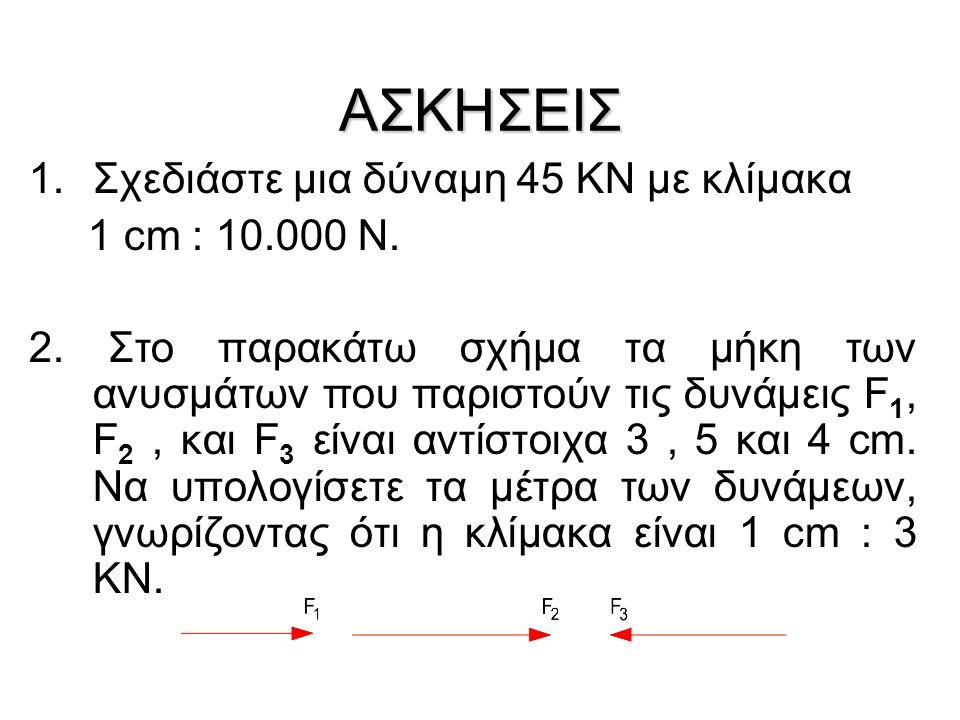 ΑΣΚΗΣΕΙΣ 1.Σχεδιάστε μια δύναμη 45 ΚΝ με κλίμακα 1 cm : 10.000 N.