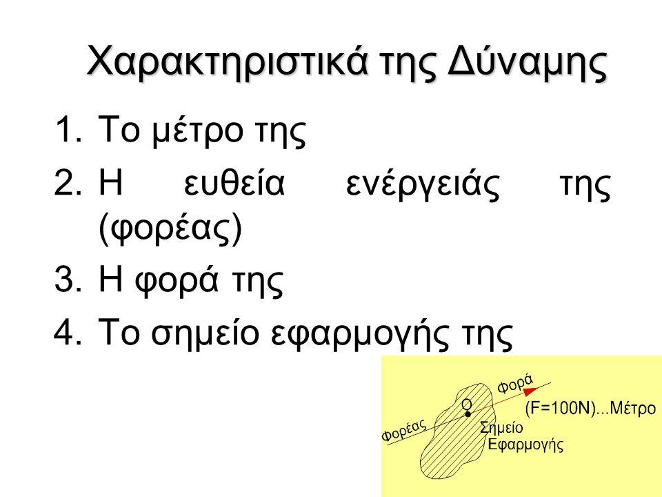 Χαρακτηριστικά της Δύναμης 1.Το μέτρο της 2.Η ευθεία ενέργειάς της (φορέας) 3.Η φορά της 4.Το σημείο εφαρμογής της