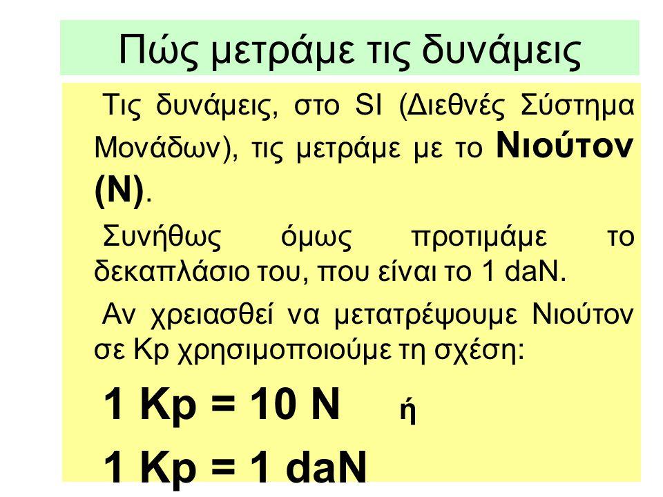 Πώς μετράμε τις δυνάμεις Τις δυνάμεις, στο SI (Διεθνές Σύστημα Μονάδων), τις μετράμε με το Νιούτον (Ν).