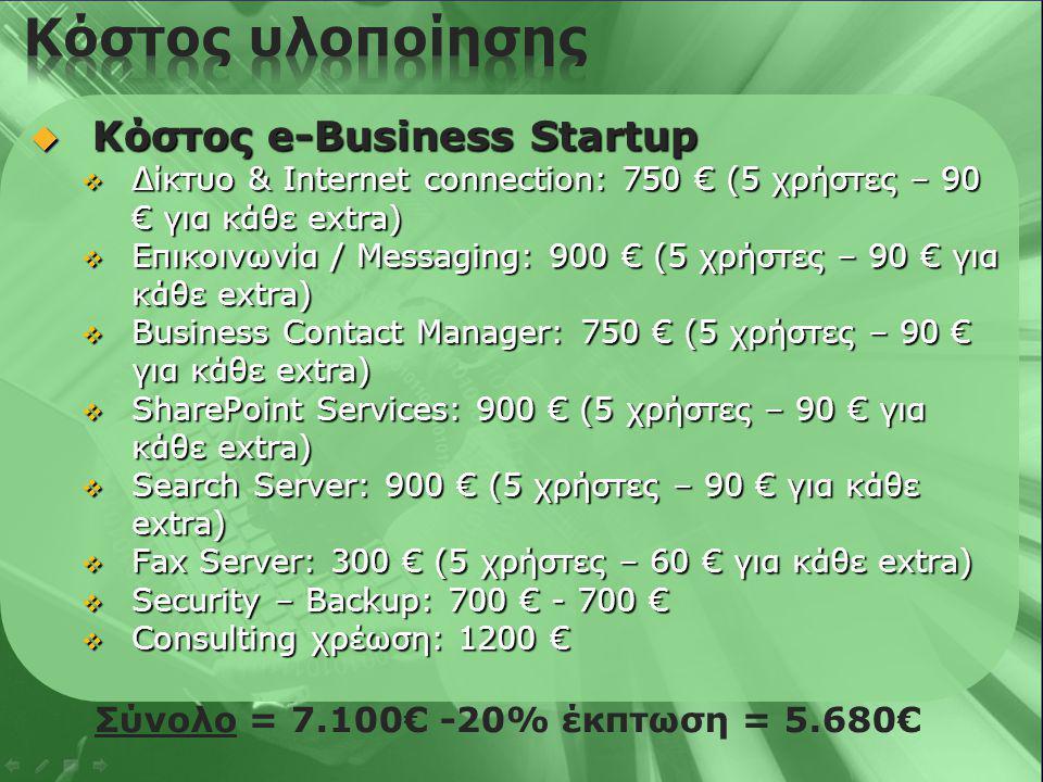  Κόστος e-Business Startup  Δίκτυο & Internet connection: 750 € (5 χρήστες – 90 € για κάθε extra)  Επικοινωνία / Messaging: 900 € (5 χρήστες – 90 € για κάθε extra)  Business Contact Manager: 750 € (5 χρήστες – 90 € για κάθε extra)  SharePoint Services: 900 € (5 χρήστες – 90 € για κάθε extra)  Search Server: 900 € (5 χρήστες – 90 € για κάθε extra)  Fax Server: 300 € (5 χρήστες – 60 € για κάθε extra)  Security – Backup: 700 € - 700 €  Consulting χρέωση: 1200 € Σύνολο = 7.100€ -20% έκπτωση = 5.680€
