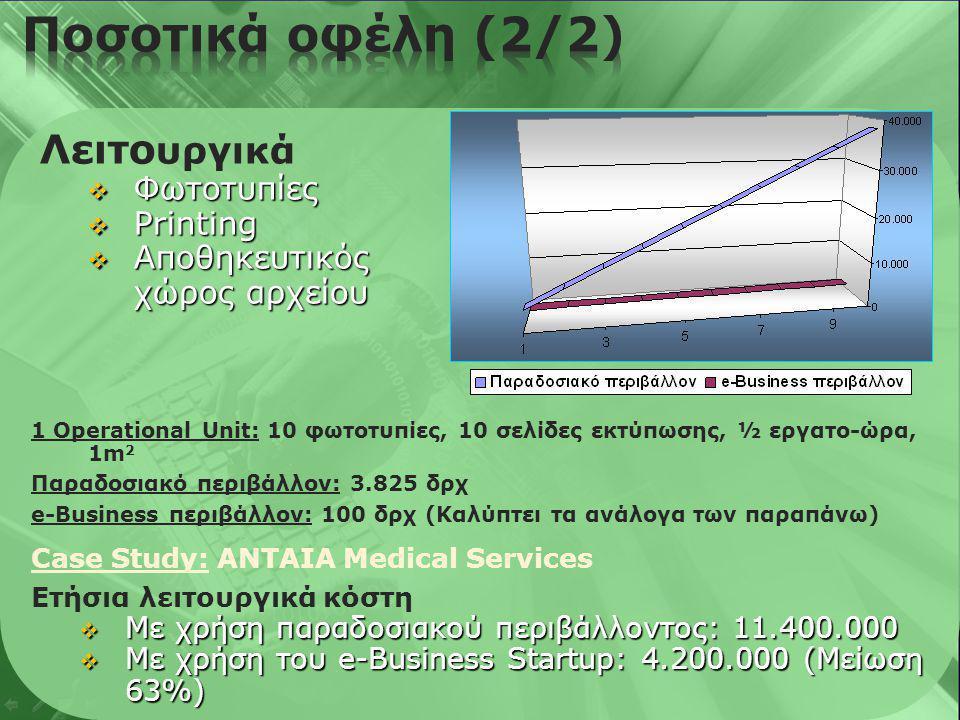 Λειτο υργικά  Φωτοτυπίες  Printing  Αποθηκευτικός χώρος αρχείου 1 Operational Unit: 10 φωτοτυπίες, 10 σελίδες εκτύπωσης, ½ εργατο-ώρα, 1m 2 Παραδοσιακό περιβάλλον: 3.825 δρχ e-Business περιβάλλον: 100 δρχ (Καλύπτει τα ανάλογα των παραπάνω) Case Study: ANTAIA Medical Services Ετήσια λειτουργικά κόστη  Με χρήση παραδοσιακού περιβάλλοντος: 11.400.000  Με χρήση του e-Business Startup: 4.200.000 (Μείωση 63%)