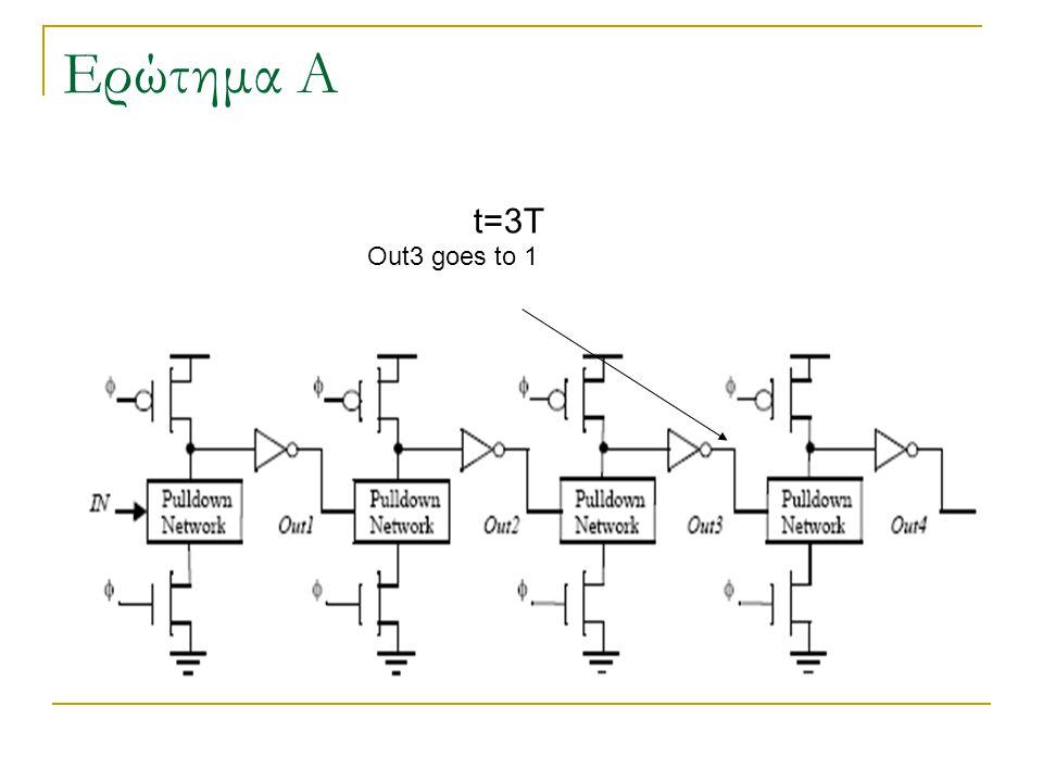 Ερώτημα Α t=3,5T 4 th stage evaluation complete