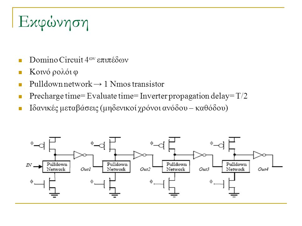 Εκφώνηση Domino Circuit 4 ων επιπέδων Κοινό ρολόι φ Pulldown network → 1 Nmos transistor Precharge time= Evaluate time= Inverter propagation delay= T/