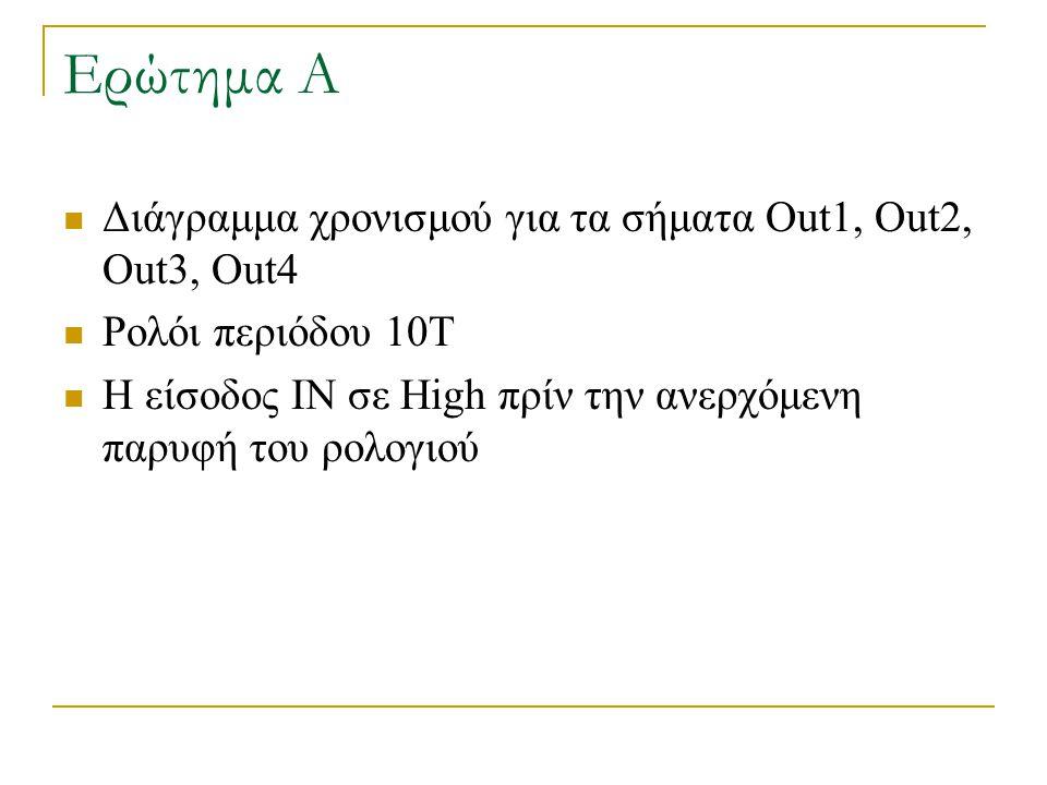 Ερώτημα Α t=-0,1T 0→1