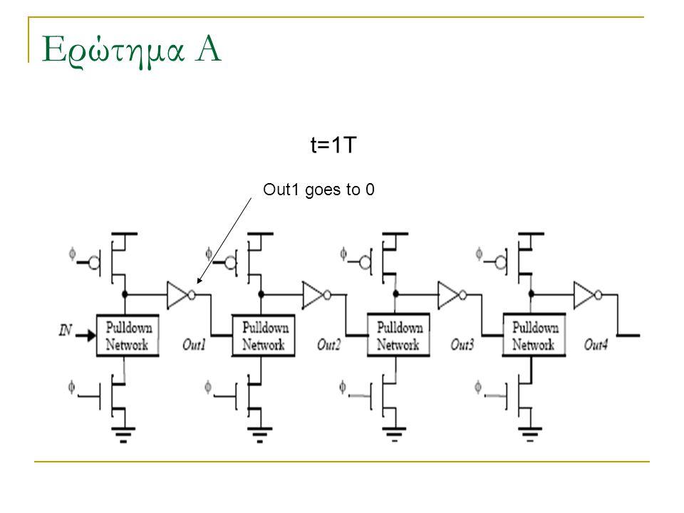 Ερώτημα Α t=1,5T 2 nd stage evaluation complete Node goes to 1