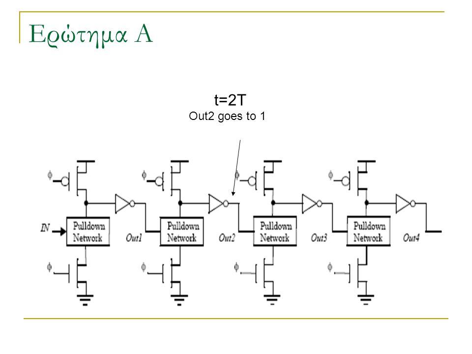 Ερώτημα Α t=2,5T 3 rd stage evaluation complete Node goes to 0