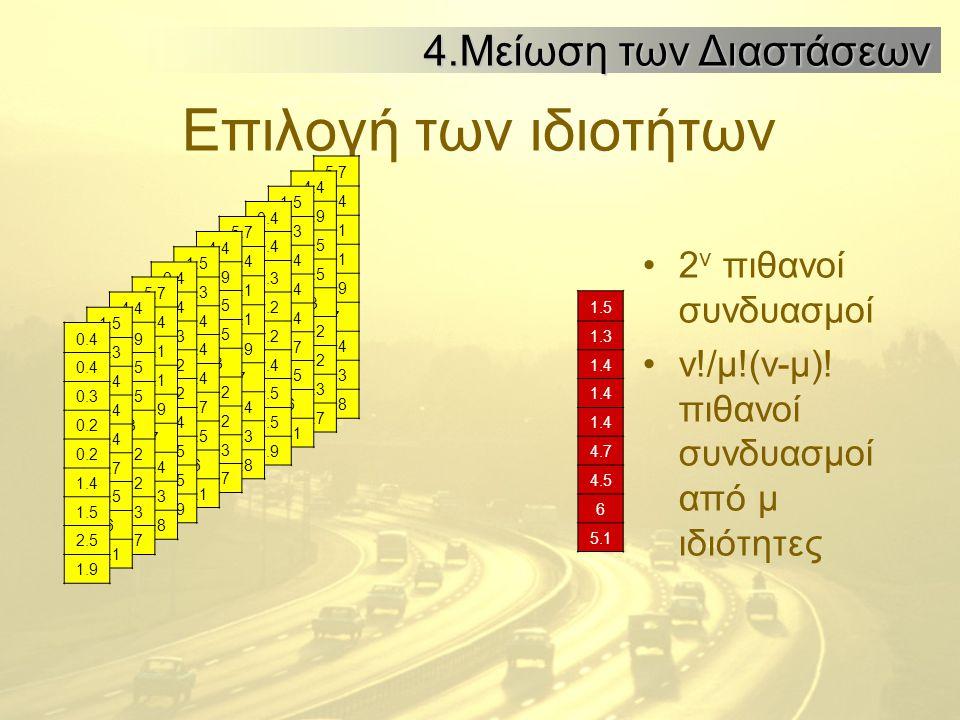 Επιλογή των ιδιοτήτων 5.7 5.4 5.1 4.9 7 6.4 6.3 5.8 4.4 3.9 3.5 3 3.2 3.3 2.7 1.5 1.3 1.4 4.7 4.5 6 5.1 0.4 0.3 0.2 1.4 1.5 2.5 1.9 5.7 5.4 5.1 4.9 7 6.4 6.3 5.8 4.4 3.9 3.5 3 3.2 3.3 2.7 1.5 1.3 1.4 4.7 4.5 6 5.1 0.4 0.3 0.2 1.4 1.5 2.5 1.9 5.7 5.4 5.1 4.9 7 6.4 6.3 5.8 4.4 3.9 3.5 3 3.2 3.3 2.7 1.5 1.3 1.4 4.7 4.5 6 5.1 0.4 0.3 0.2 1.4 1.5 2.5 1.9 1.5 1.3 1.4 4.7 4.5 6 5.1 2 ν πιθανοί συνδυασμοί ν!/μ!(ν-μ).