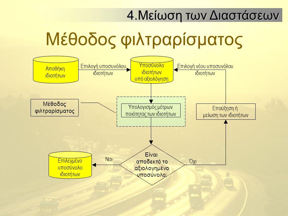 Μέθοδος φιλτραρίσματος 4.Μείωση των Διαστάσεων Αποθήκη ιδιοτήτων Υποσύνολο ιδιοτήτων υπό αξιολόγηση Επιλογή υποσυνόλου ιδιοτήτων Υπολογισμός μέτρων πο