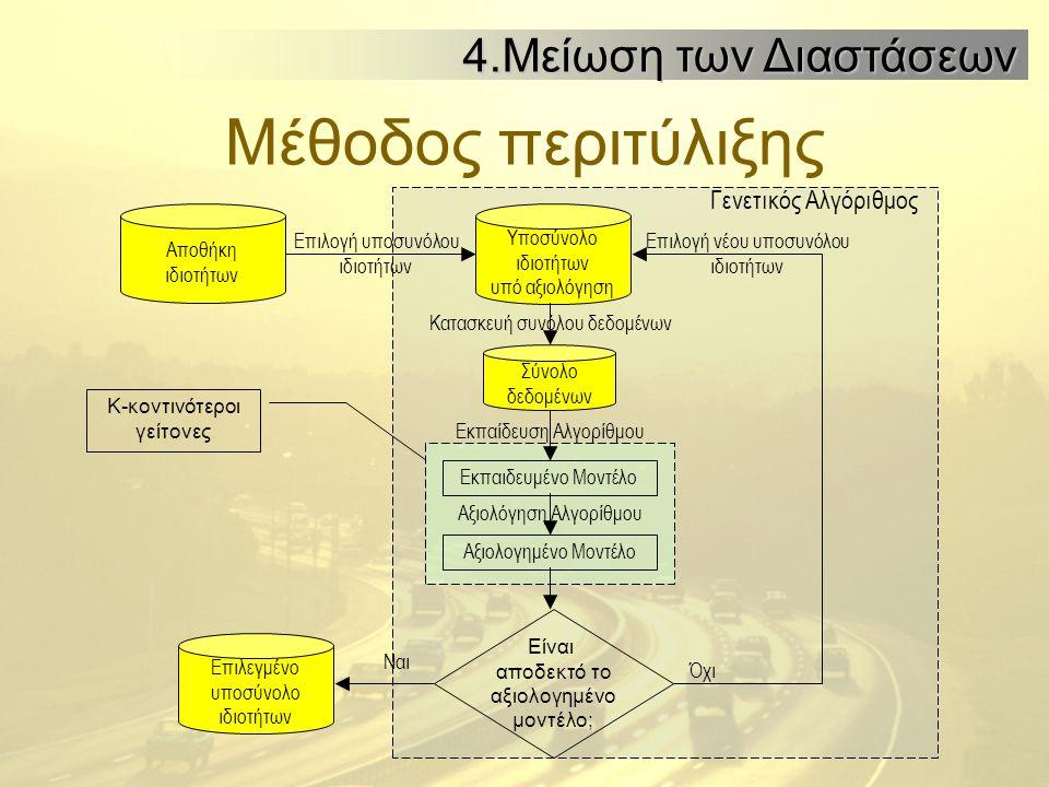 Γενετικός Αλγόριθμος Μέθοδος περιτύλιξης 4.Μείωση των Διαστάσεων Αποθήκη ιδιοτήτων Υποσύνολο ιδιοτήτων υπό αξιολόγηση Επιλογή υποσυνόλου ιδιοτήτων Εκπαιδευμένο Μοντέλο Σύνολο δεδομένων Κατασκευή συνόλου δεδομένων Αξιολογημένο Μοντέλο Εκπαίδευση ΑλγορίθμουΑξιολόγηση Αλγορίθμου Είναι αποδεκτό το αξιολογημένο μοντέλο; Επιλογή νέου υποσυνόλου ιδιοτήτων Όχι Ναι Επιλεγμένο υποσύνολο ιδιοτήτων Κ-κοντινότεροι γείτονες