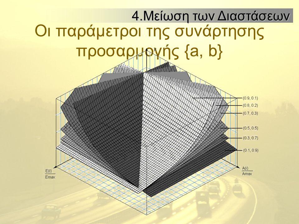 Οι παράμετροι της συνάρτησης προσαρμογής {a, b} 4.Μείωση των Διαστάσεων