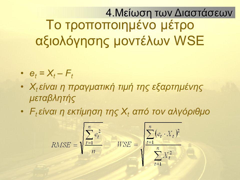 Το τροποποιημένο μέτρο αξιολόγησης μοντέλων WSE e t = X t – F t X t είναι η πραγματική τιμή της εξαρτημένης μεταβλητής F t είναι η εκτίμηση της X t από τον αλγόριθμο 4.Μείωση των Διαστάσεων