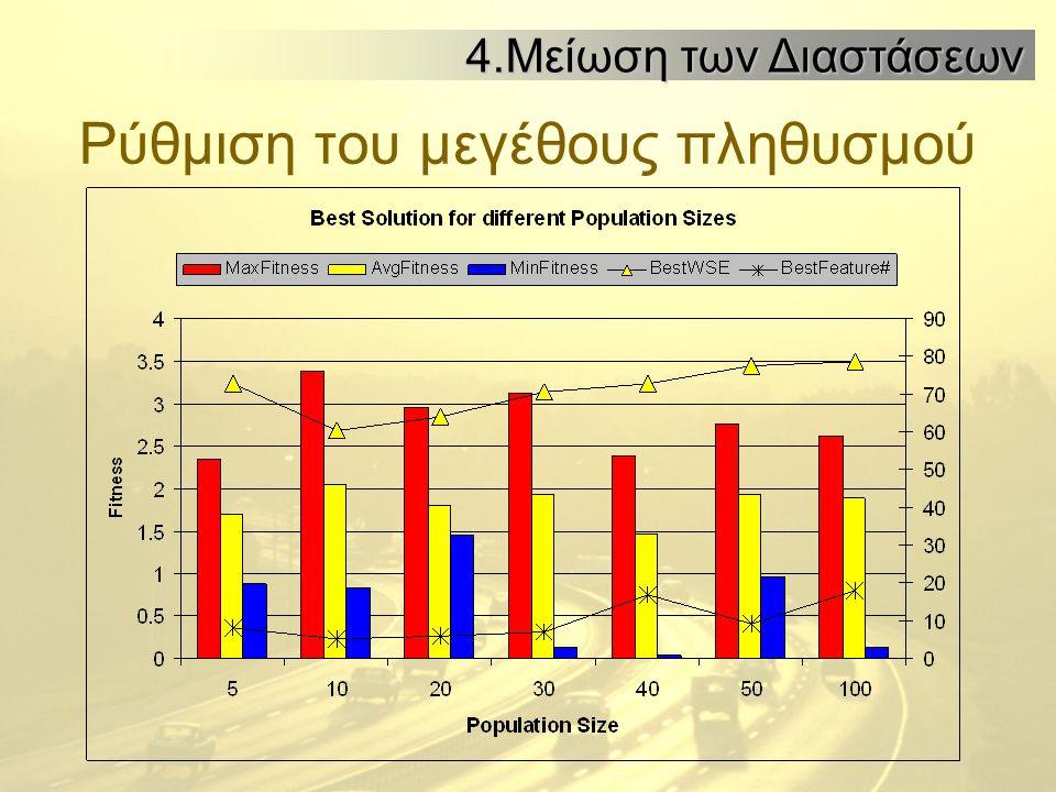 Ρύθμιση του μεγέθους πληθυσμού 4.Μείωση των Διαστάσεων