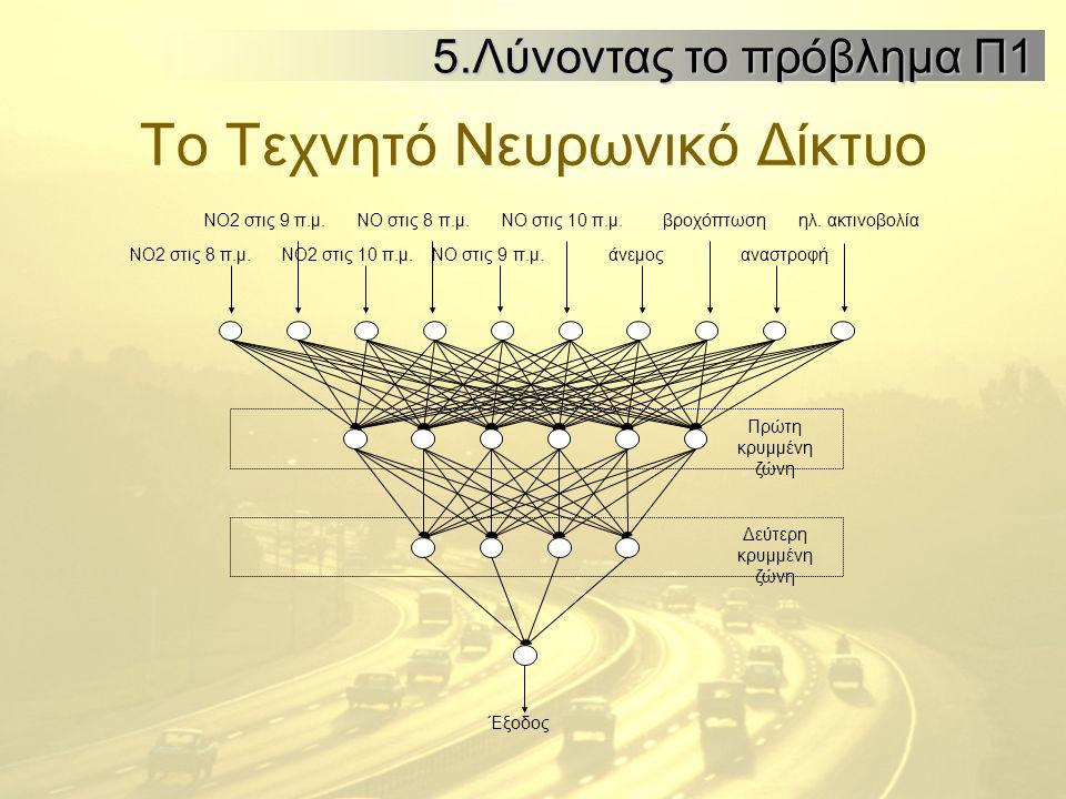 Το Τεχνητό Νευρωνικό Δίκτυο ηλ. ακτινοβολία αναστροφή βροχόπτωση άνεμος NO στις 10 π.μ. NO στις 9 π.μ. NO στις 8 π.μ. NO2 στις 10 π.μ. NO2 στις 9 π.μ.