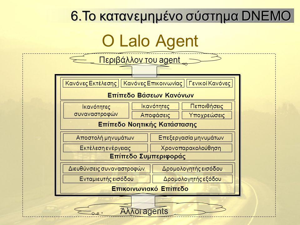 Ο Lalo Agent 6.Το κατανεμημένο σύστημα DNEMO Άλλοι agents Περιβάλλον του agent Επίπεδο Βάσεων Κανόνων Κανόνες ΕκτέλεσηςΚανόνες ΕπικοινωνίαςΓενικοί Κανόνες Επίπεδο Νοητικής Κατάστασης ΙκανότητεςΠεποιθήσεις ΑποφάσειςΥποχρεώσεις Ικανότητες συναναστροφών Επίπεδο Συμπεριφοράς Αποστολή μηνυμάτωνΕπεξεργασία μηνυμάτων Εκτέλεση ενέργειαςΧρονοπαρακολούθηση Επικοινωνιακό Επίπεδο Διευθύνσεις συναναστροφών Ενταμιευτής εισόδου Δρομολογητής εισόδου Δρομολογητής εξόδου