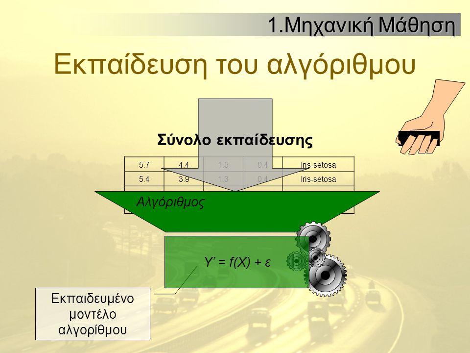 Ο συνδυασμένος ταξινομητής Πλειοψηφικός Συνδυαστής των τριών ταξινομητών ΝΕΜΟ, ΔΑ, ΤΝΔ 5.Λύνοντας το πρόβλημα Π1 5.Λύνοντας το πρόβλημα Π1
