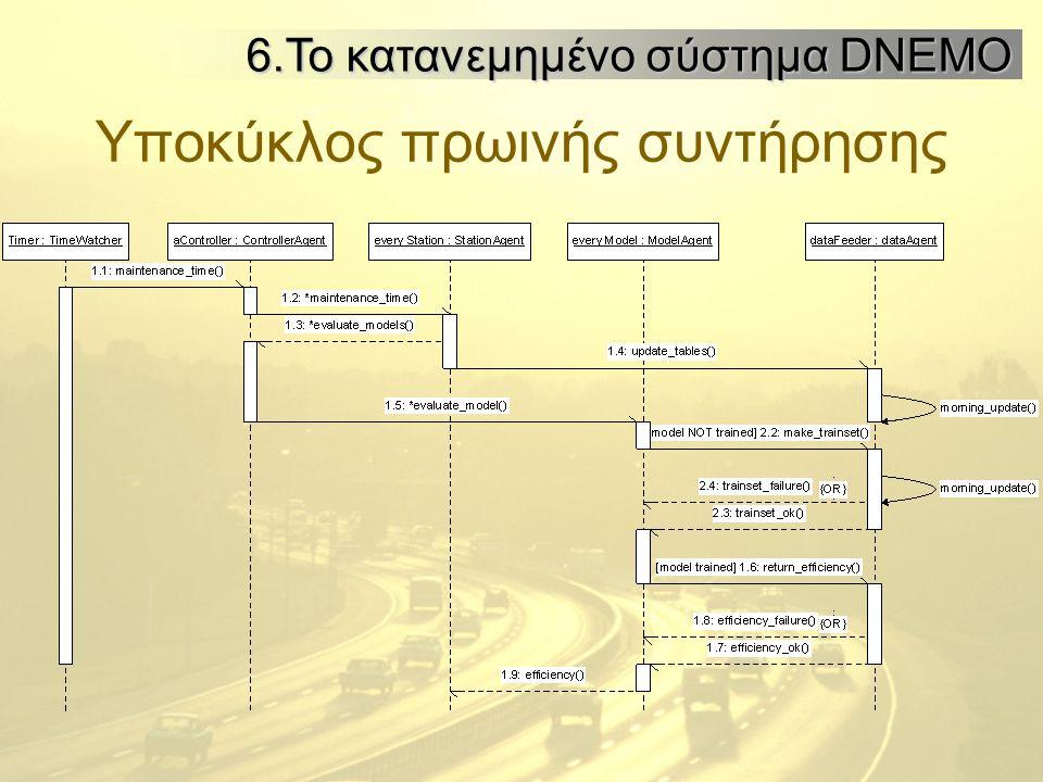 Υποκύκλος πρωινής συντήρησης 6.Το κατανεμημένο σύστημα DNEMO