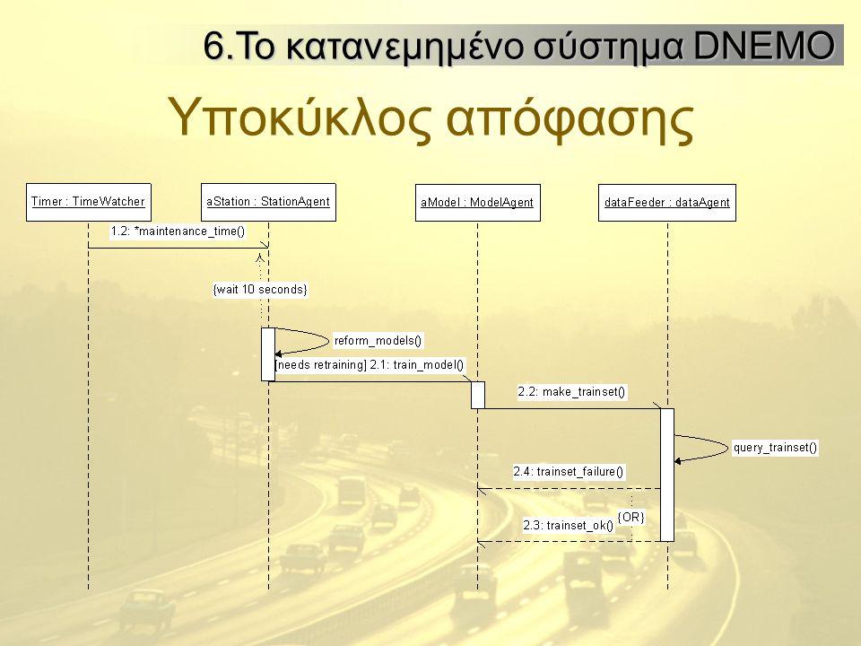 Υποκύκλος απόφασης 6.Το κατανεμημένο σύστημα DNEMO