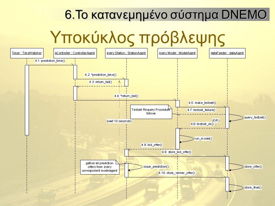 Υποκύκλος πρόβλεψης 6.Το κατανεμημένο σύστημα DNEMO