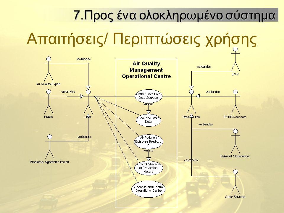 Απαιτήσεις/ Περιπτώσεις χρήσης 7.Προς ένα ολοκληρωμένο σύστημα