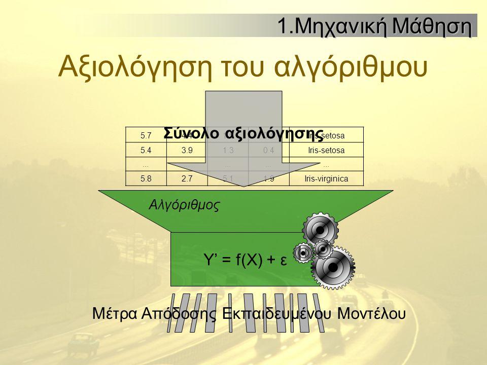 Αξιολόγηση του αλγόριθμου 5.74.41.50.4Iris-setosa 5.43.91.30.4Iris-setosa …………… 5.82.75.11.9Iris-virginica Σύνολο αξιολόγησης Υ' = f(X) + ε Αλγόριθμος Μέτρα Απόδοσης Εκπαιδευμένου Μοντέλου 1.Μηχανική Μάθηση