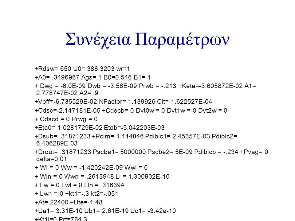 Συνέχεια Παραμέτρων +Rdsw= 650 U0= 388.3203 wr=1 +A0=.3496967 Ags=.1 B0=0.546 B1= 1 + Dwg = -6.0E-09 Dwb = -3.56E-09 Prwb = -.213 +Keta=-3.605872E-02 A1= 2.778747E-02 A2=.9 +Voff=-6.735529E-02 NFactor= 1.139926 Cit= 1.622527E-04 +Cdsc=-2.147181E-05 +Cdscb= 0 Dvt0w = 0 Dvt1w = 0 Dvt2w = 0 + Cdscd = 0 Prwg = 0 +Eta0= 1.0281729E-02 Etab=-5.042203E-03 +Dsub=.31871233 +Pclm= 1.114846 Pdiblc1= 2.45357E-03 Pdiblc2= 6.406289E-03 +Drout=.31871233 Pscbe1= 5000000 Pscbe2= 5E-09 Pdiblcb = -.234 +Pvag= 0 delta=0.01 + Wl = 0 Ww = -1.420242E-09 Wwl = 0 + Wln = 0 Wwn =.2613948 Ll = 1.300902E-10 + Lw = 0 Lwl = 0 Lln =.316394 + Lwn = 0 +kt1=-.3 kt2=-.051 +At= 22400 +Ute=-1.48 +Ua1= 3.31E-10 Ub1= 2.61E-19 Uc1= -3.42e-10 +Kt1l=0 Prt=764.3
