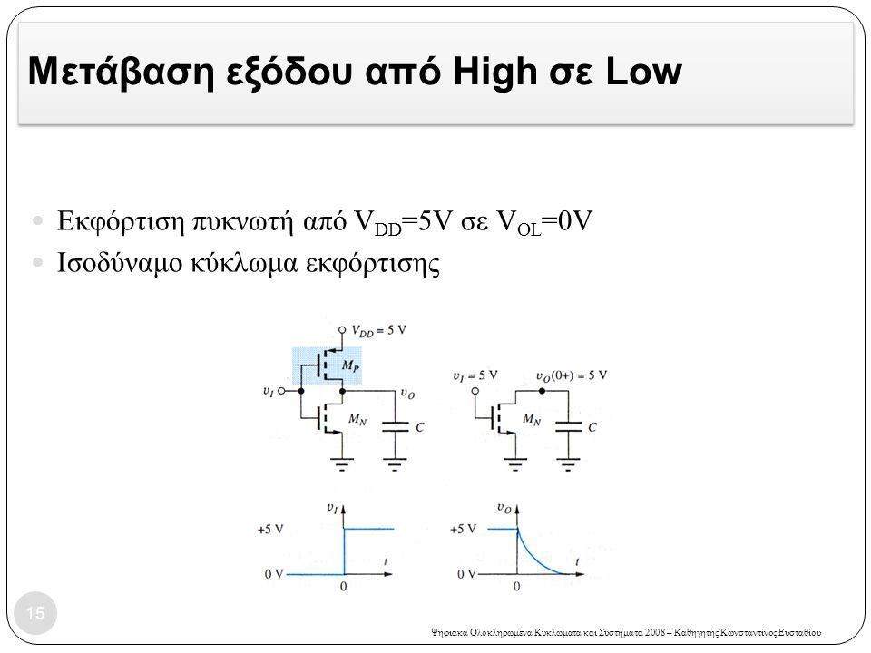 Ψηφιακά Ολοκληρωμένα Κυκλώματα και Συστήματα 2008 – Καθηγητής Κωνσταντίνος Ευσταθίου Μετάβαση εξόδου από High σε Low Εκφόρτιση πυκνωτή από V DD =5V σε V OL =0V Ισοδύναμο κύκλωμα εκφόρτισης 15